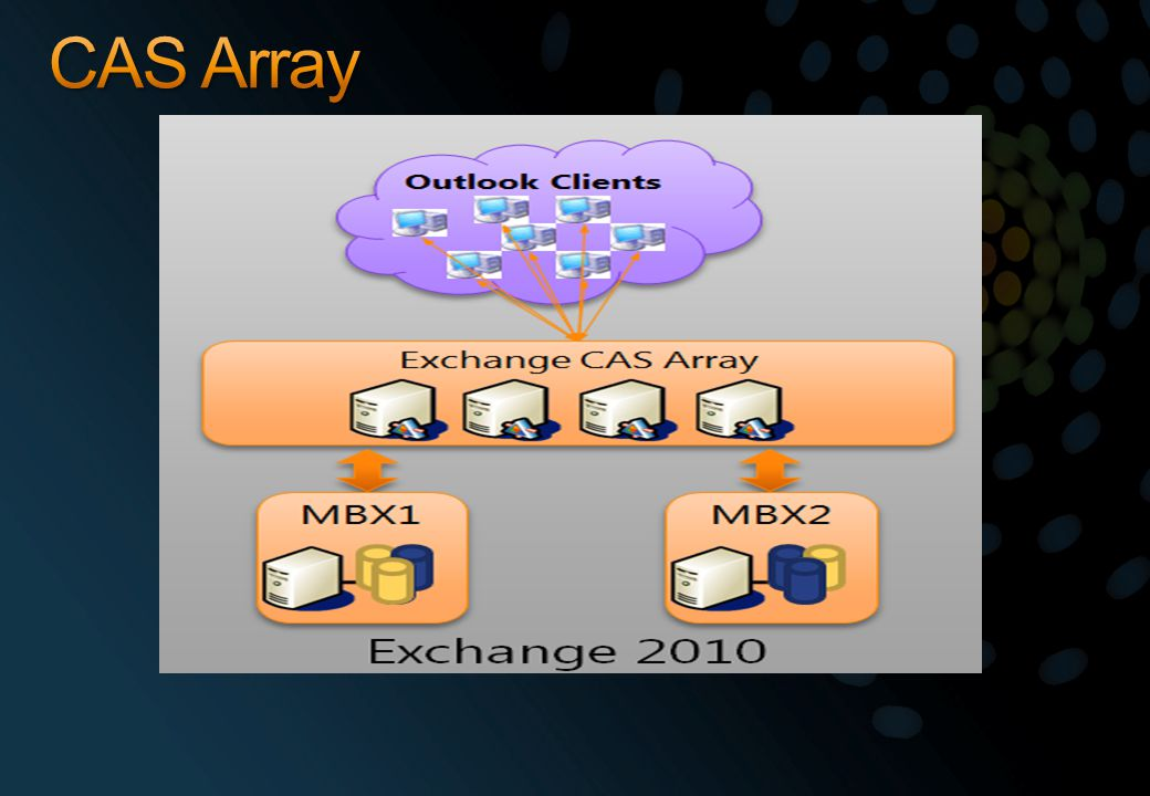 CAS Array