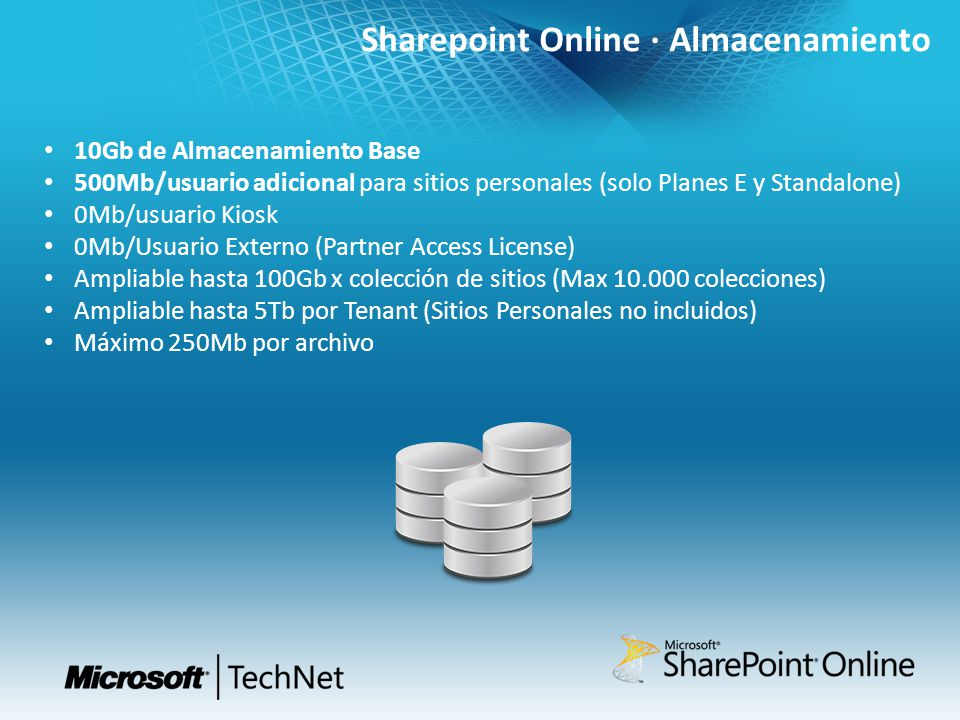 Sharepoint Online · Almacenamiento