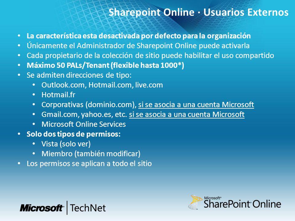 Sharepoint Online · Usuarios Externos