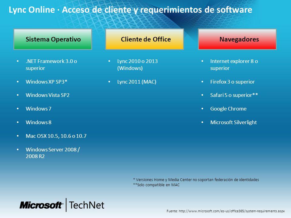 Lync Online · Acceso de cliente y requerimientos de software