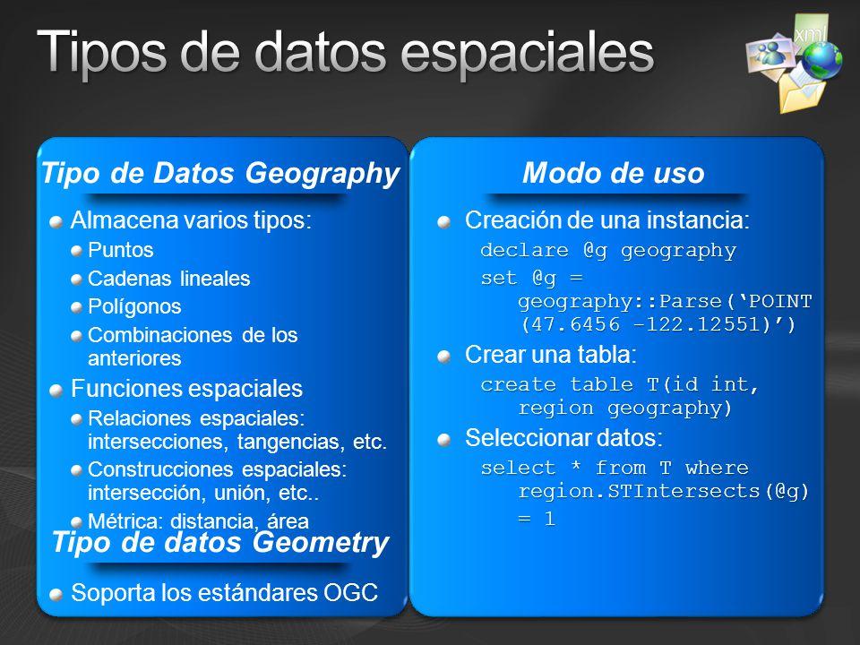 Tipos de datos espaciales