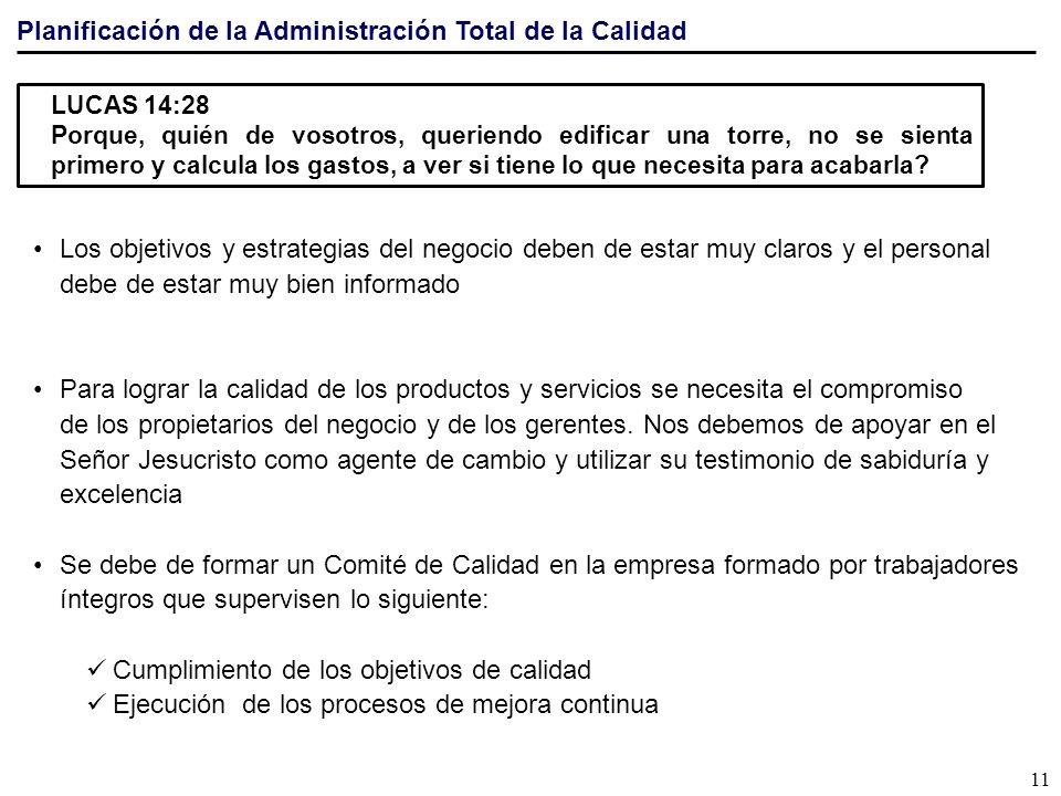 Planificación de la Administración Total de la Calidad