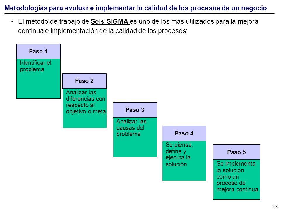 continua e implementación de la calidad de los procesos: