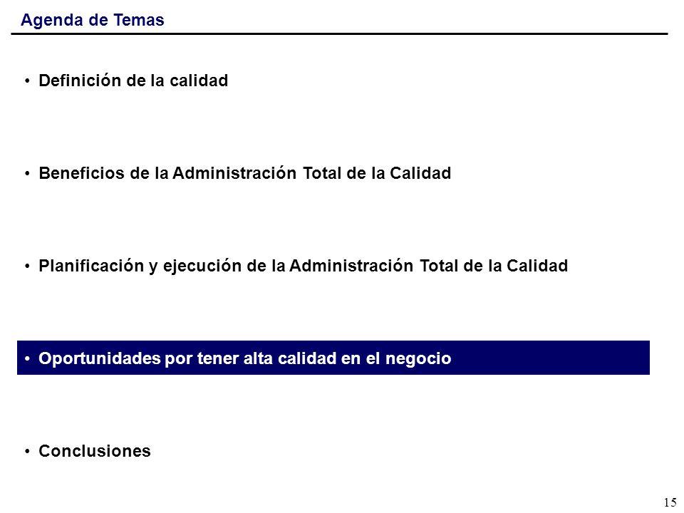 Agenda de Temas Definición de la calidad. Beneficios de la Administración Total de la Calidad.