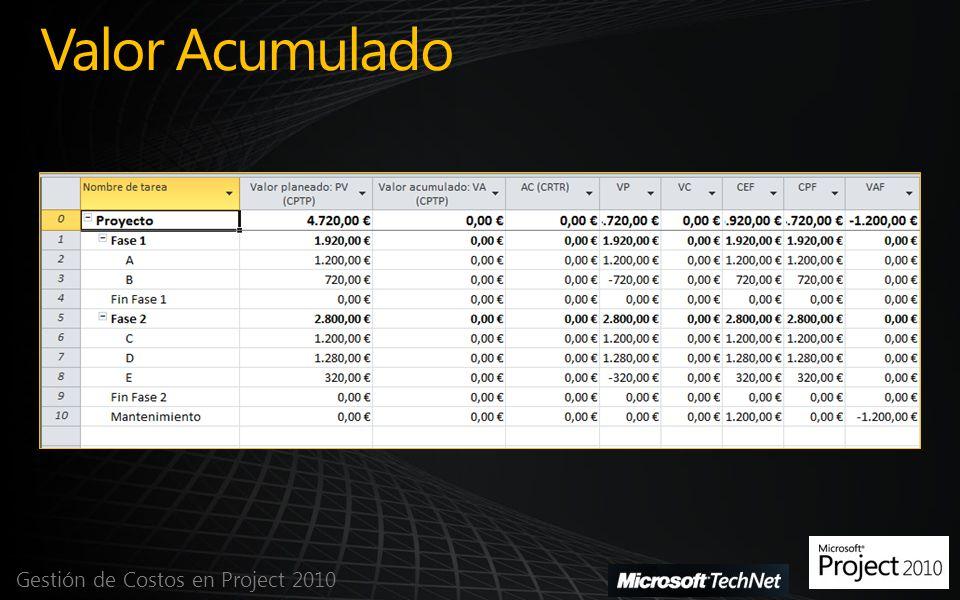 Valor Acumulado Gestión de Costos en Project 2010