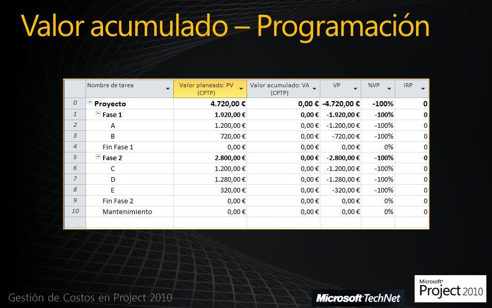 Valor acumulado – Programación