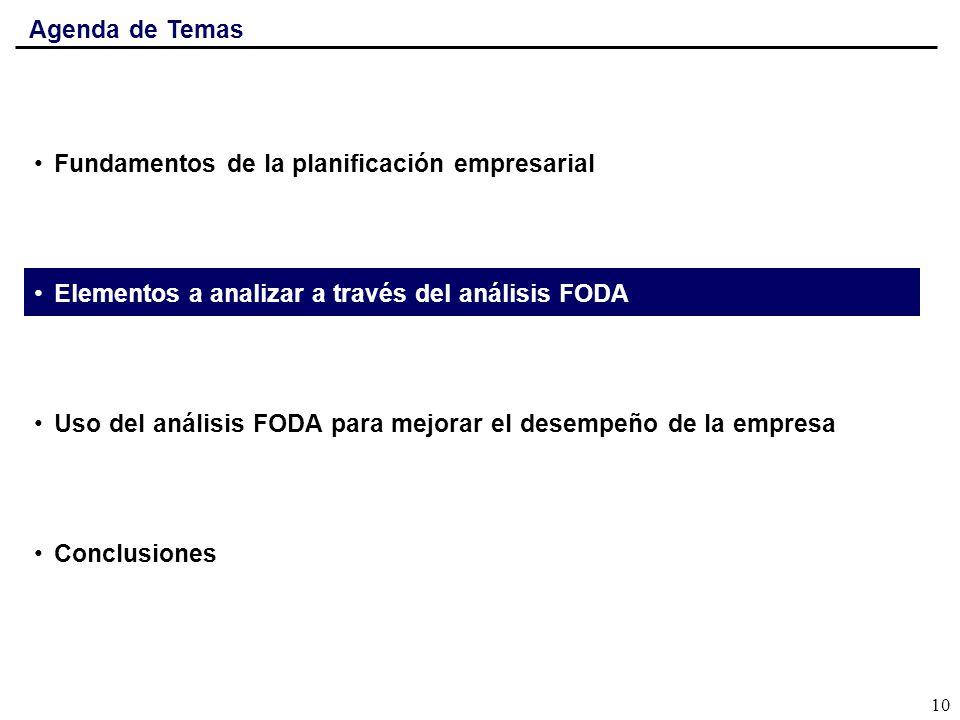 Agenda de TemasFundamentos de la planificación empresarial. Elementos a analizar a través del análisis FODA.