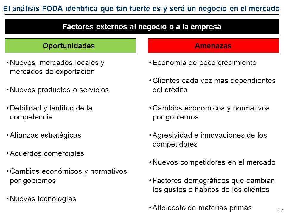 Factores externos al negocio o a la empresa