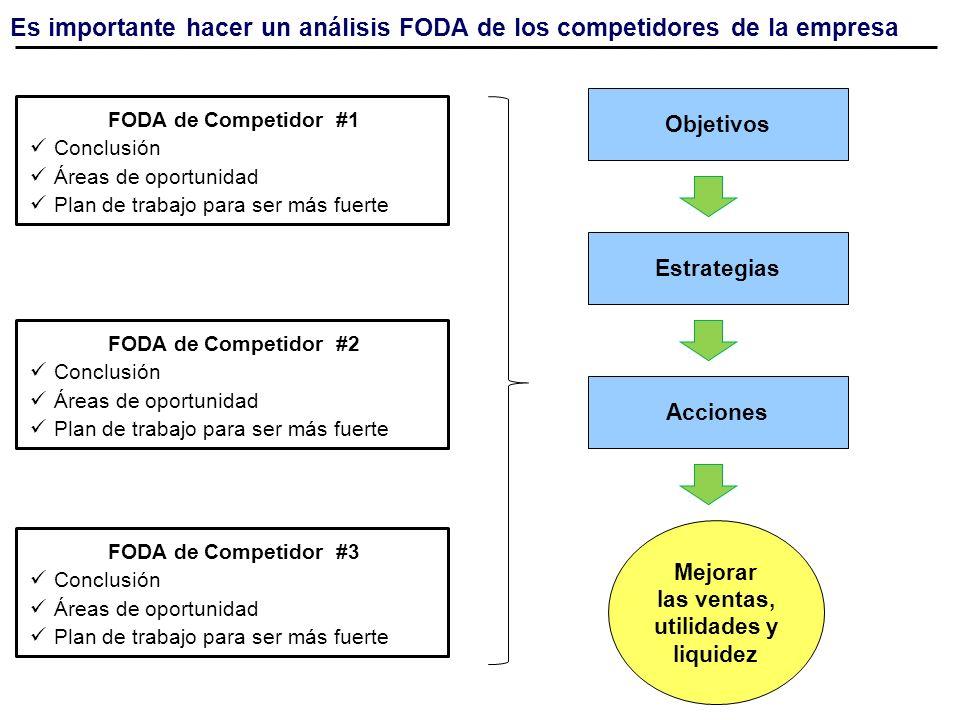Es importante hacer un análisis FODA de los competidores de la empresa