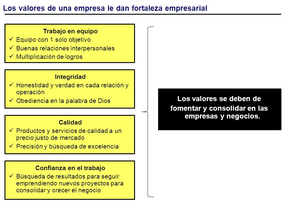 Los valores de una empresa le dan fortaleza empresarial
