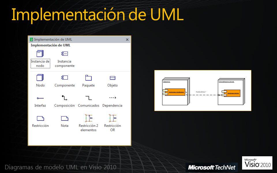 Implementación de UML Diagramas de modelo UML en Visio 2010