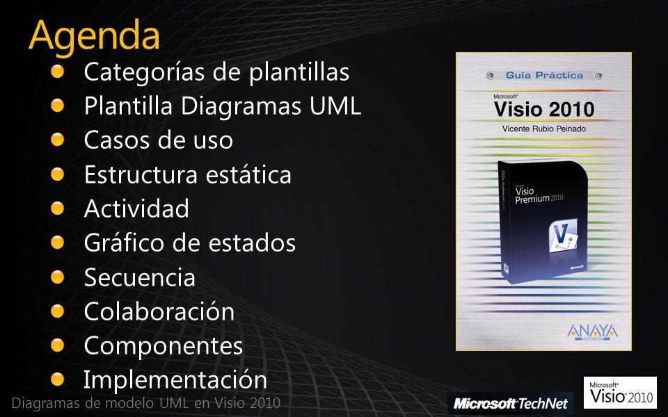 Agenda Categorías de plantillas Plantilla Diagramas UML Casos de uso