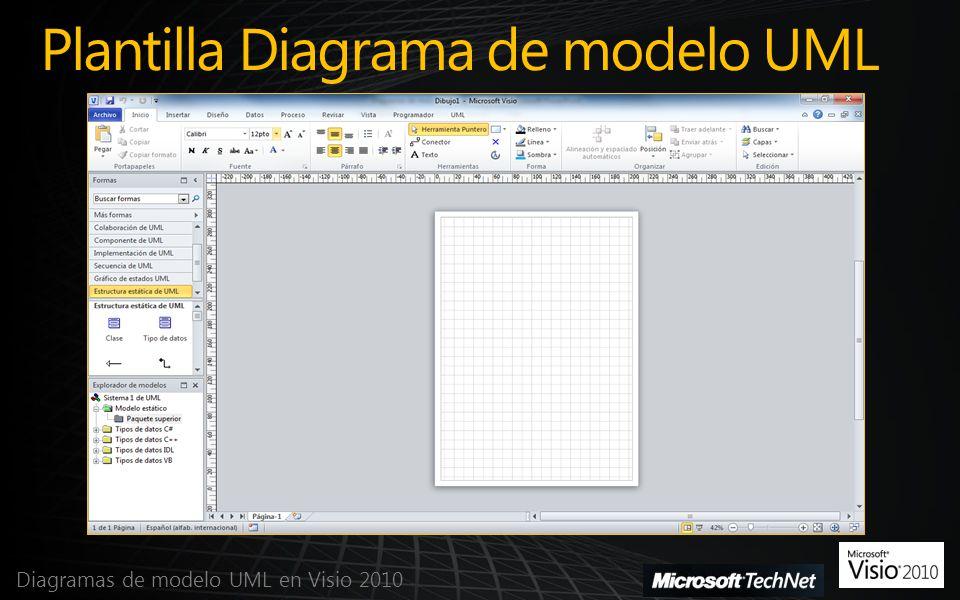 Plantilla Diagrama de modelo UML