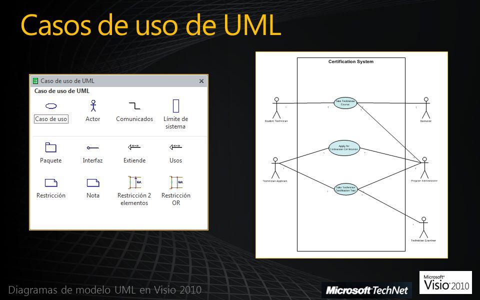 Casos de uso de UML Diagramas de modelo UML en Visio 2010
