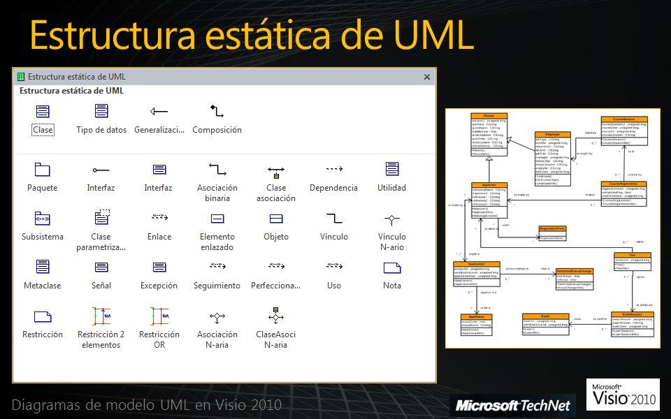 Estructura estática de UML