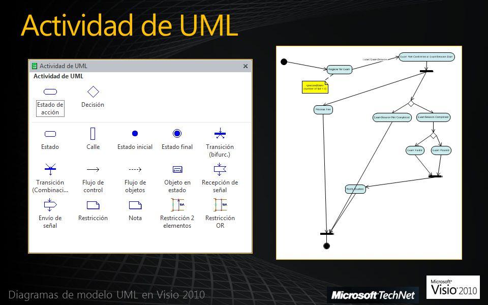 Actividad de UML Diagramas de modelo UML en Visio 2010