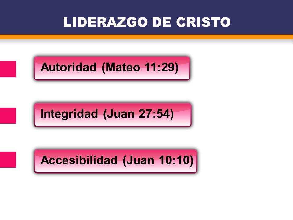 LIDERAZGO DE CRISTO Autoridad (Mateo 11:29) Integridad (Juan 27:54)