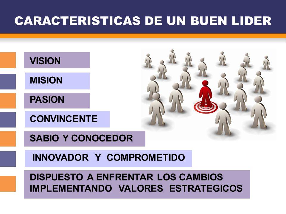 CARACTERISTICAS DE UN BUEN LIDER
