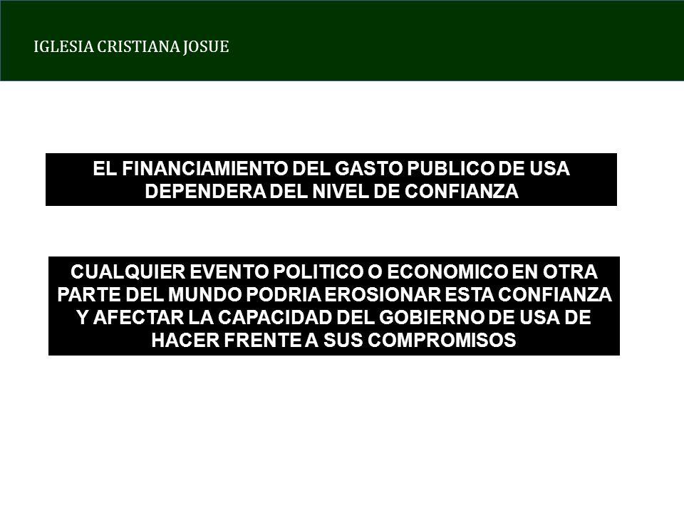 EL FINANCIAMIENTO DEL GASTO PUBLICO DE USA DEPENDERA DEL NIVEL DE CONFIANZA