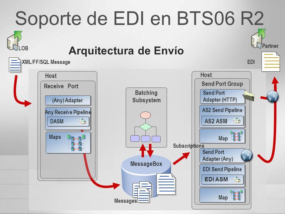 Soporte de EDI en BTS06 R2 Arquitectura de Envío Host Host