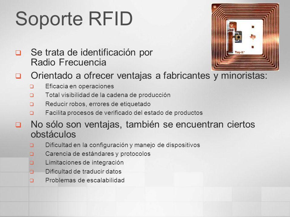 Soporte RFID Se trata de identificación por Radio Frecuencia