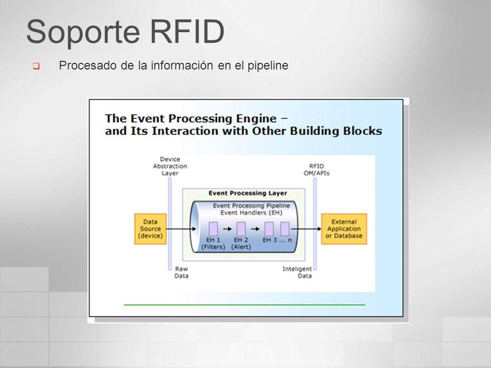 Soporte RFID Procesado de la información en el pipeline