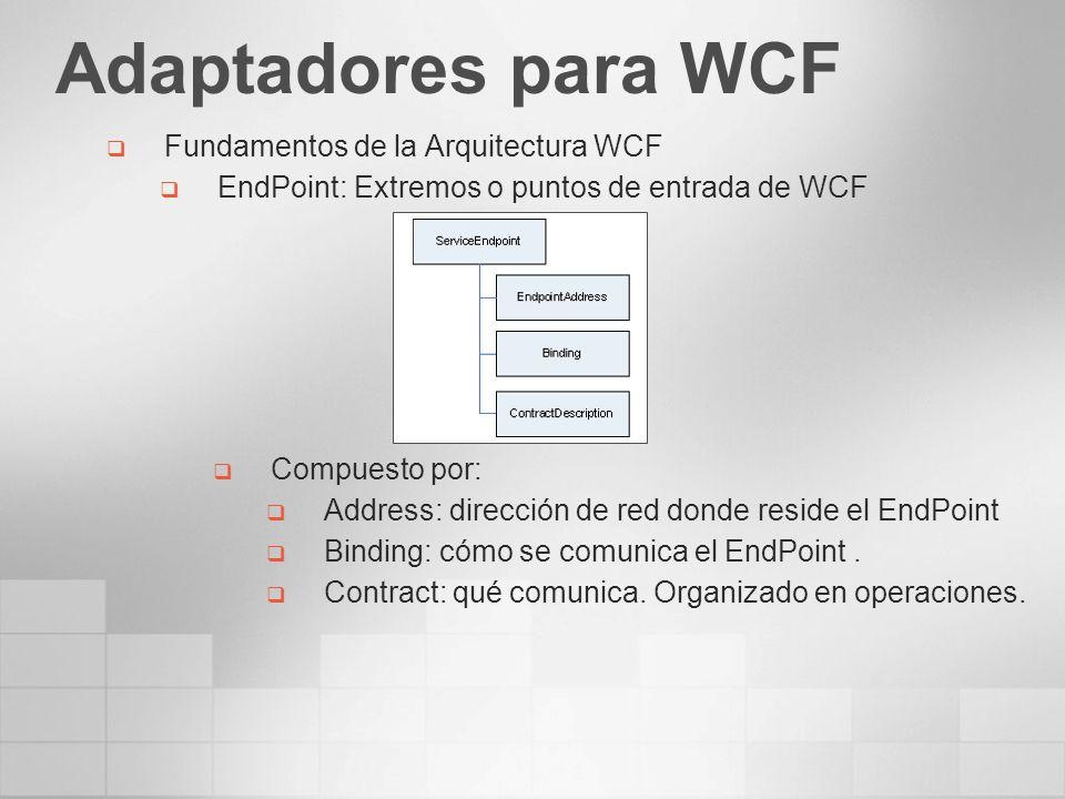 Adaptadores para WCF Fundamentos de la Arquitectura WCF