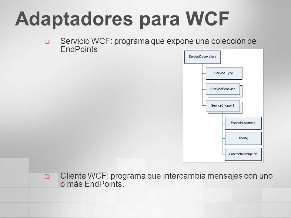 Adaptadores para WCF Servicio WCF: programa que expone una colección de EndPoints.