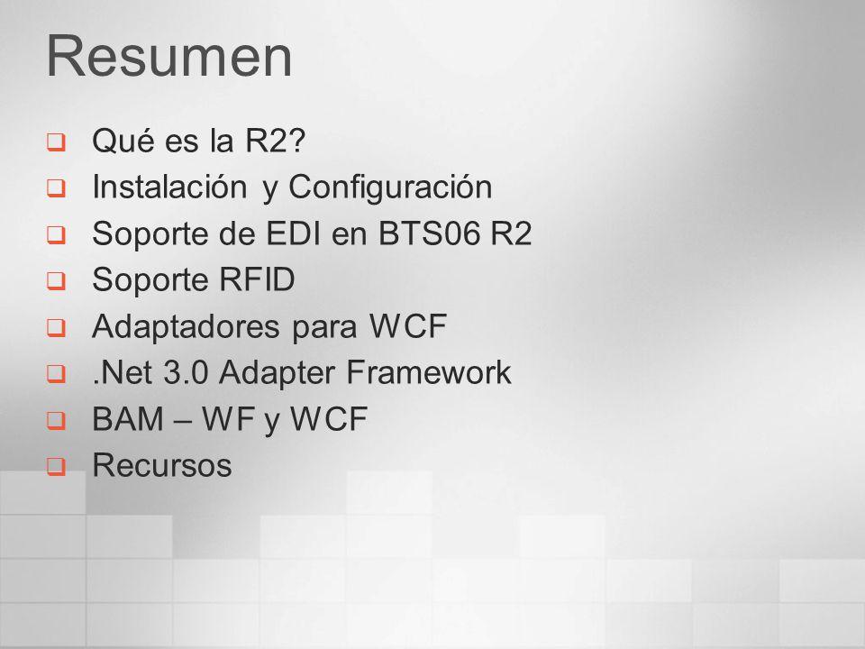 Resumen Qué es la R2 Instalación y Configuración