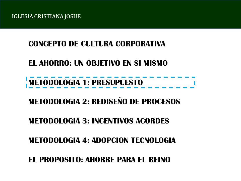 CONCEPTO DE CULTURA CORPORATIVA
