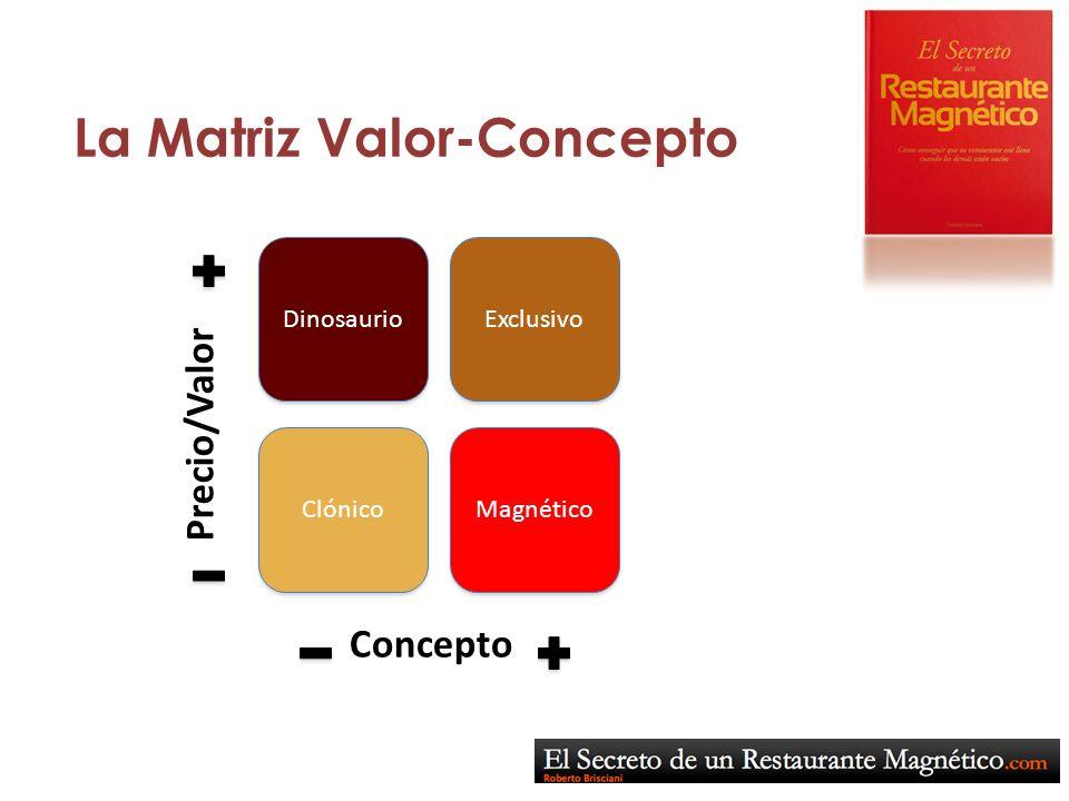 La Matriz Valor-Concepto
