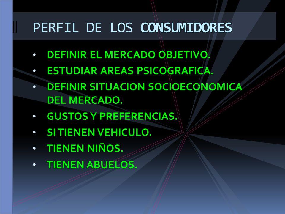 PERFIL DE LOS CONSUMIDORES