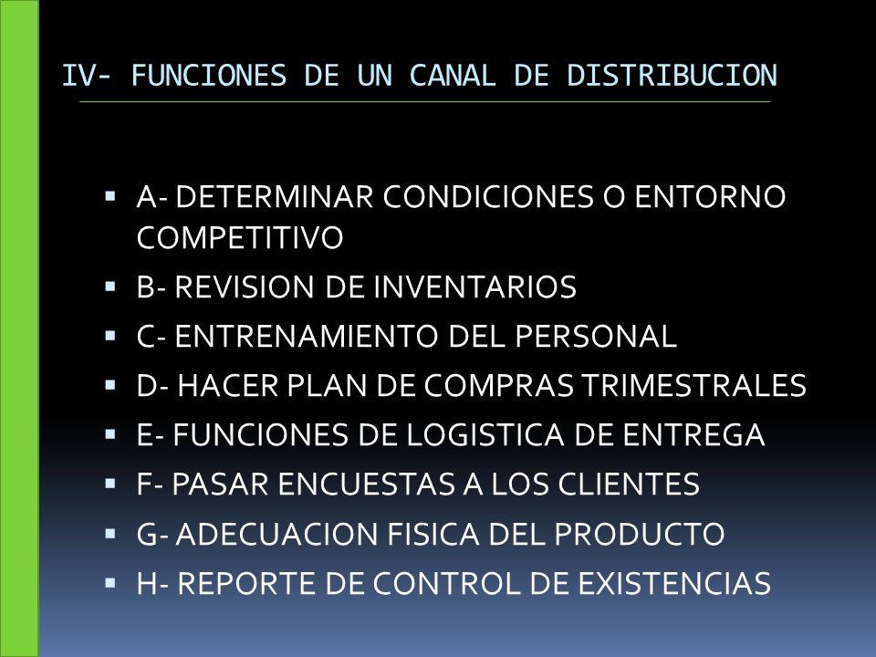 IV- FUNCIONES DE UN CANAL DE DISTRIBUCION
