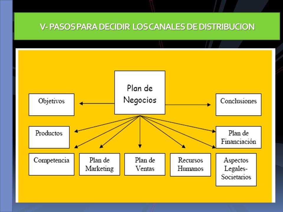 V- PASOS PARA DECIDIR LOS CANALES DE DISTRIBUCION