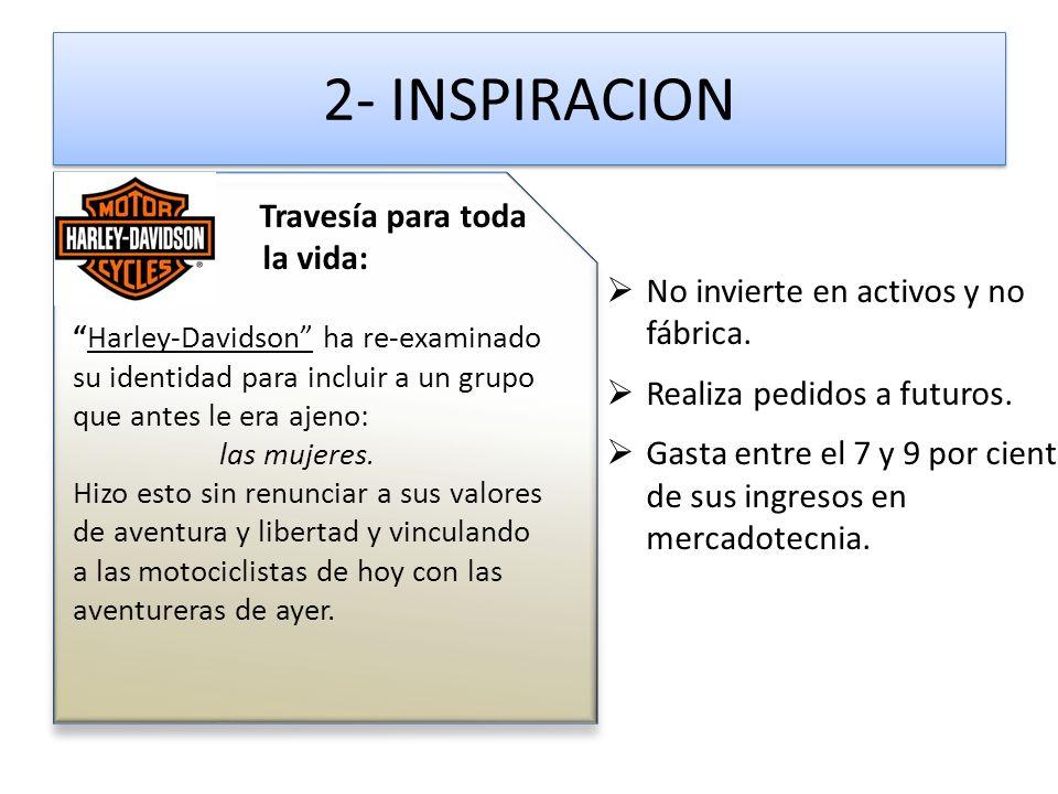 2- INSPIRACION la vida: No invierte en activos y no fábrica.