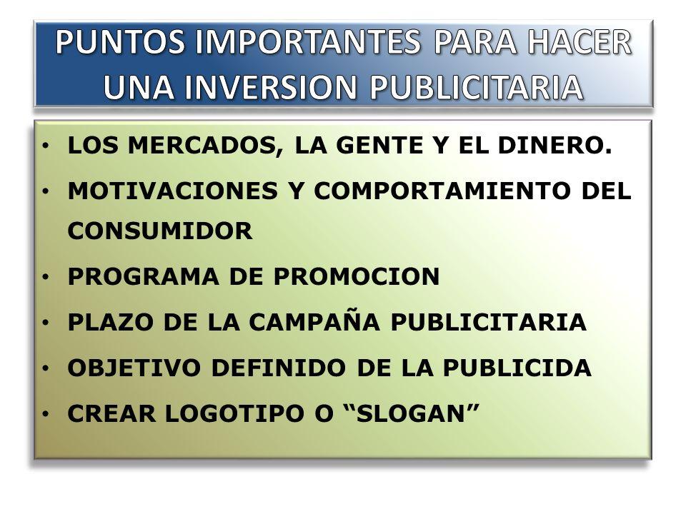 PUNTOS IMPORTANTES PARA HACER UNA INVERSION PUBLICITARIA