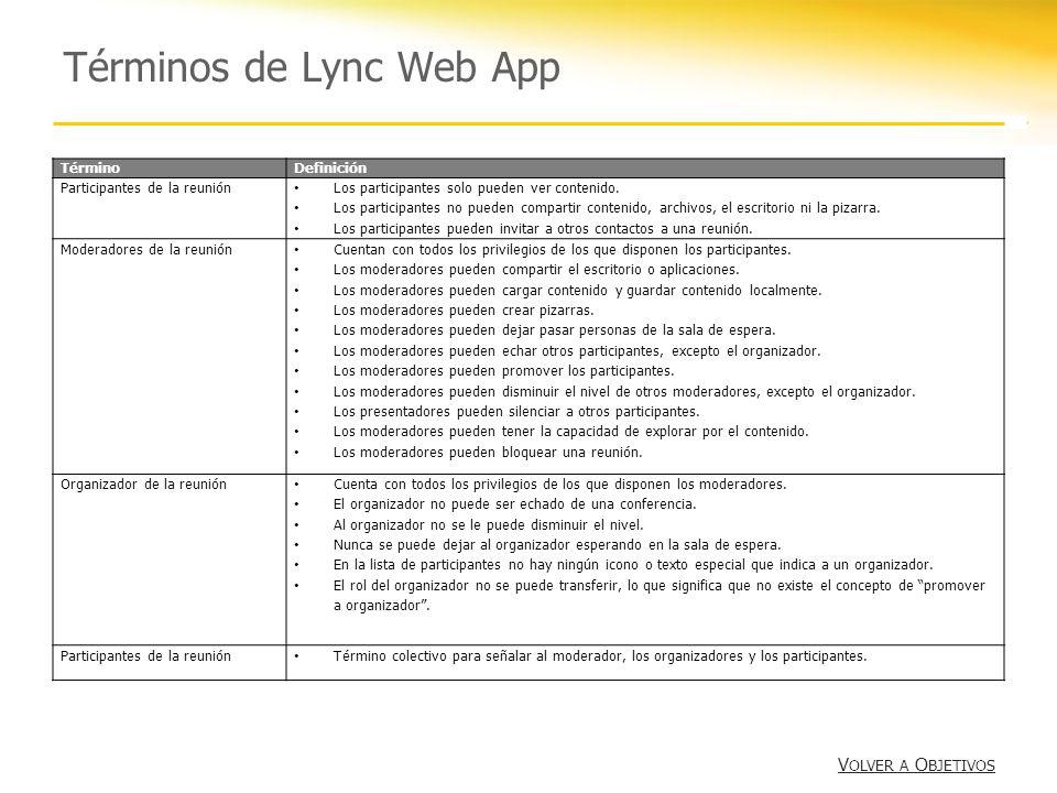 Términos de Lync Web App