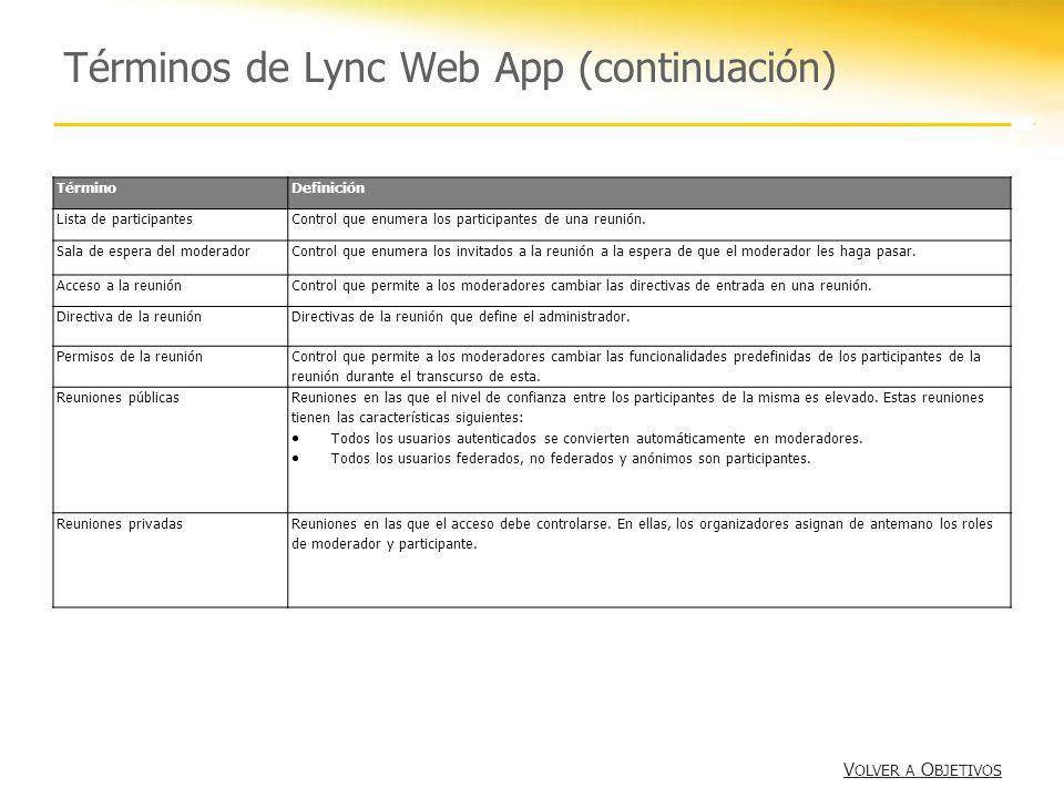 Términos de Lync Web App (continuación)