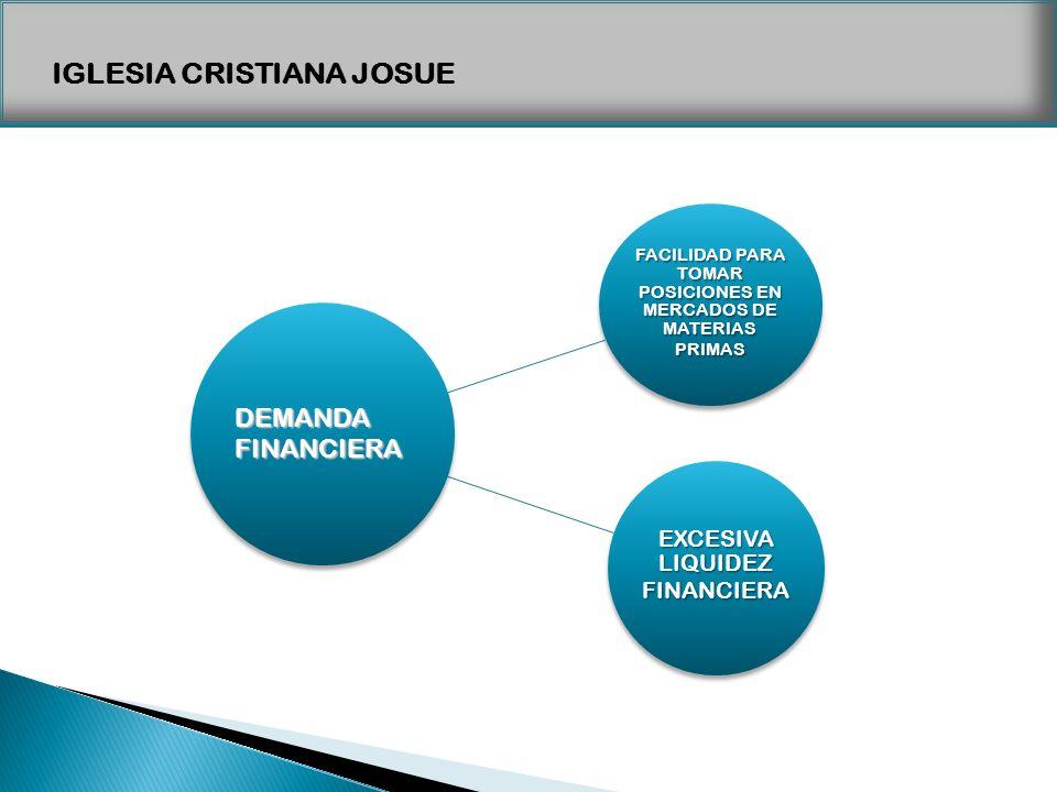 FACILIDAD PARA TOMAR POSICIONES EN MERCADOS DE MATERIAS PRIMAS