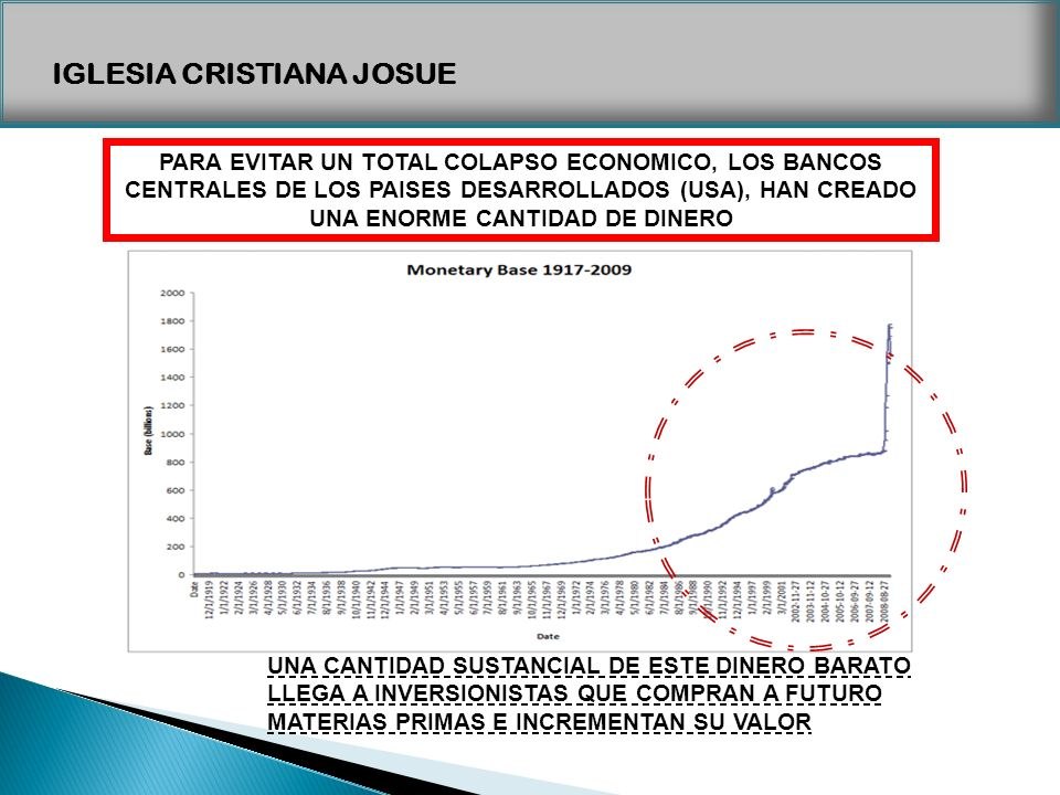PARA EVITAR UN TOTAL COLAPSO ECONOMICO, LOS BANCOS CENTRALES DE LOS PAISES DESARROLLADOS (USA), HAN CREADO UNA ENORME CANTIDAD DE DINERO