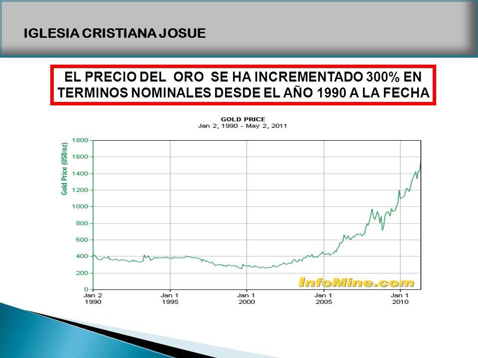 EL PRECIO DEL ORO SE HA INCREMENTADO 300% EN TERMINOS NOMINALES DESDE EL AÑO 1990 A LA FECHA
