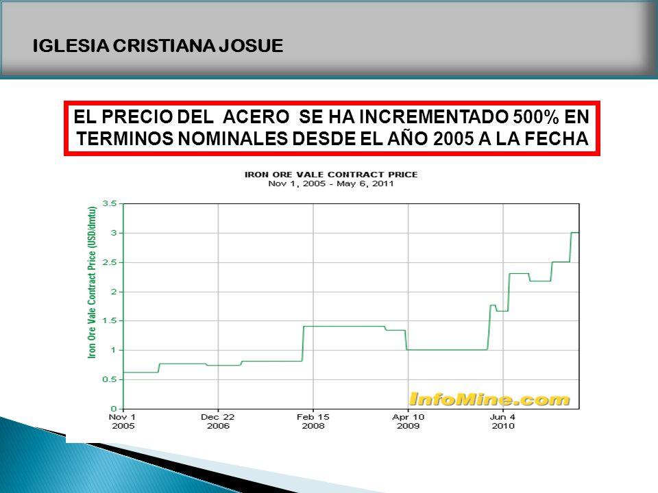 EL PRECIO DEL ACERO SE HA INCREMENTADO 500% EN TERMINOS NOMINALES DESDE EL AÑO 2005 A LA FECHA