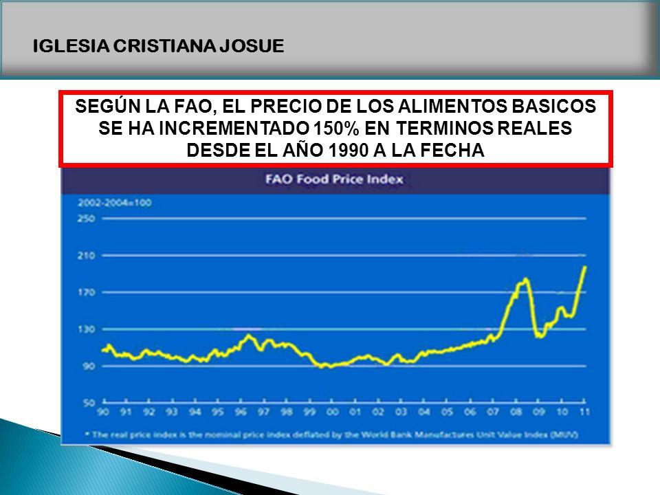 SEGÚN LA FAO, EL PRECIO DE LOS ALIMENTOS BASICOS SE HA INCREMENTADO 150% EN TERMINOS REALES DESDE EL AÑO 1990 A LA FECHA