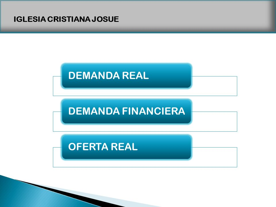 DEMANDA REAL DEMANDA FINANCIERA OFERTA REAL