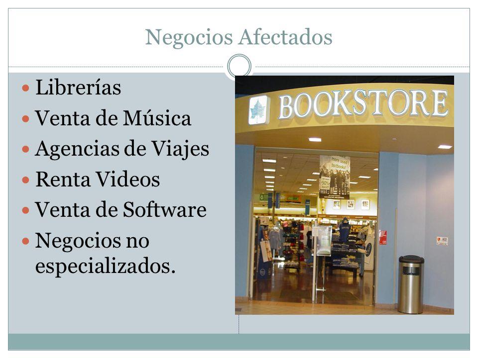 Negocios Afectados Librerías Venta de Música Agencias de Viajes