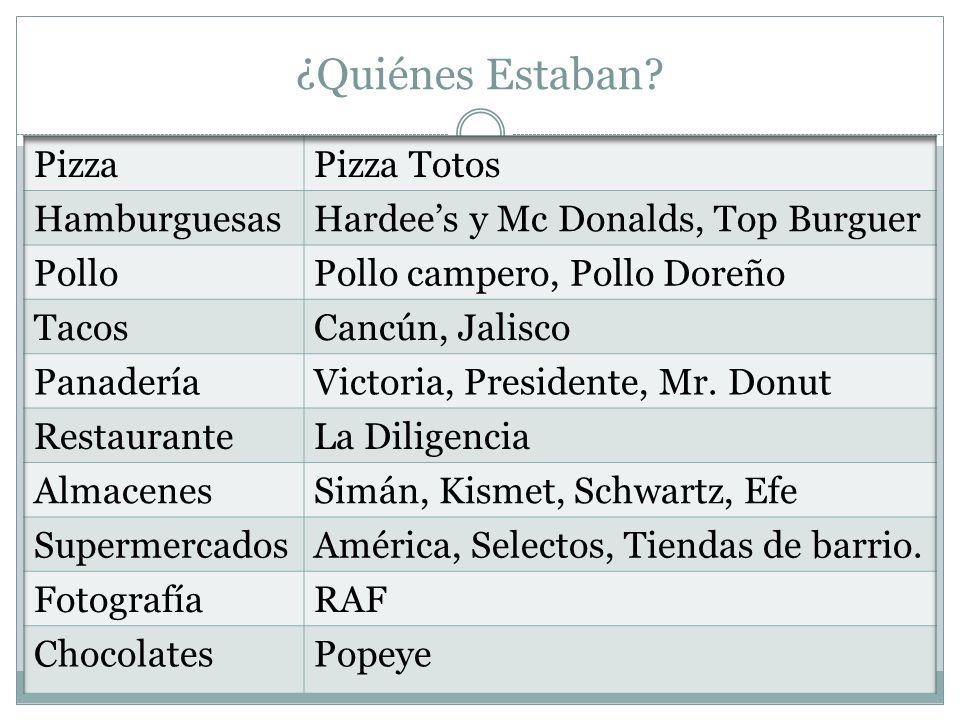 ¿Quiénes Estaban Pizza Pizza Totos Hamburguesas