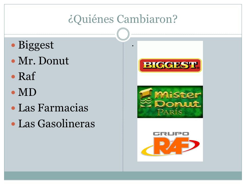 ¿Quiénes Cambiaron Biggest Mr. Donut Raf MD Las Farmacias