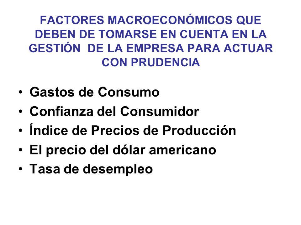 Confianza del Consumidor Índice de Precios de Producción