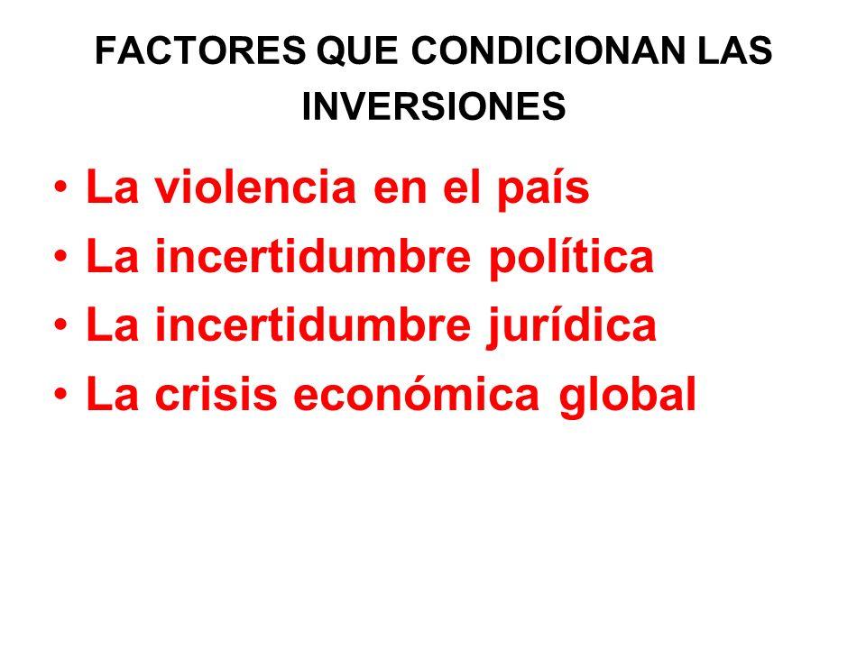 FACTORES QUE CONDICIONAN LAS INVERSIONES
