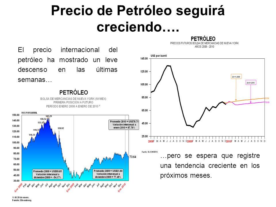 Precio de Petróleo seguirá creciendo….